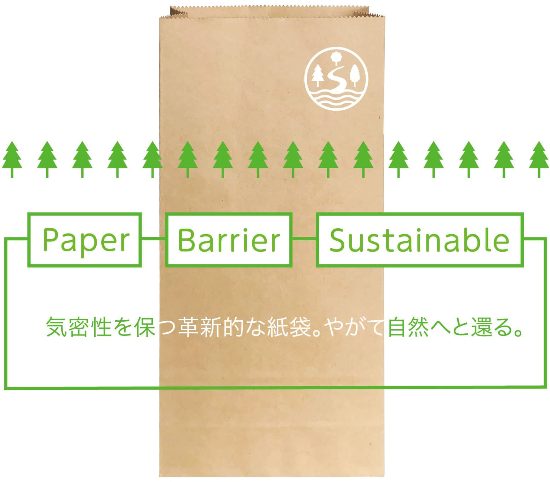 Paper Barrier Sustainable気密性を保つ革新的な紙袋。やがて土に還る。